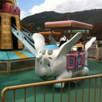 長野市城山動物園の写真